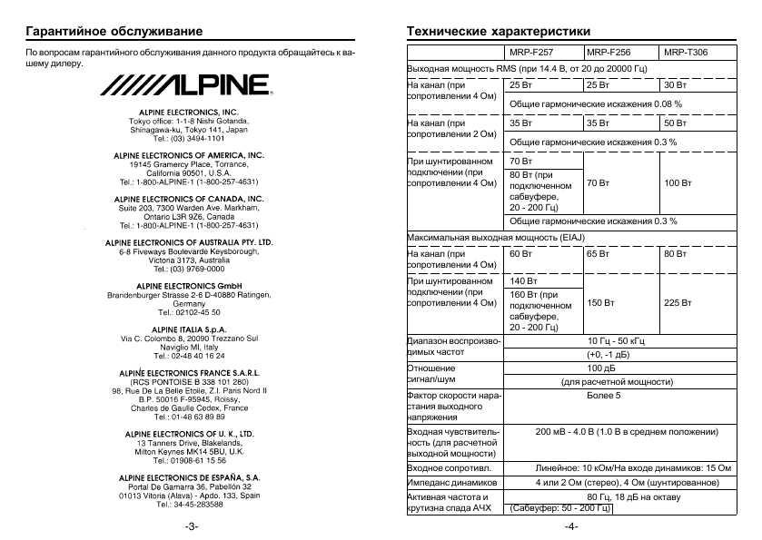 Инструкция Alpine MRP-F256