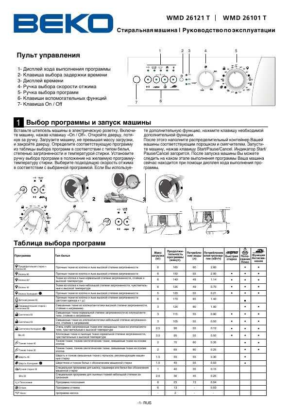 инструкция по эксплуатации стиральной машины беко wre 54580 s