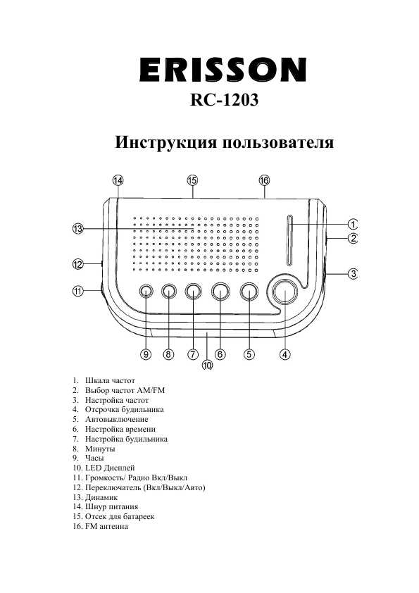 erisson 14gx37a инструкция
