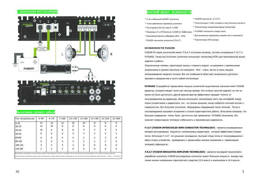 Схема подключения автомобильного усилителя fusion