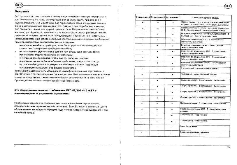 инструкция к индезит wg1035tx