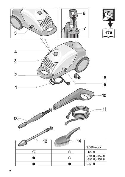 Описание И Инструкция Минимойки Karcher K 5 20 M