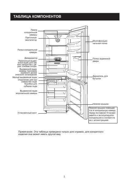 водонагреватель Etalon Mk 10 комби инструкция - фото 5