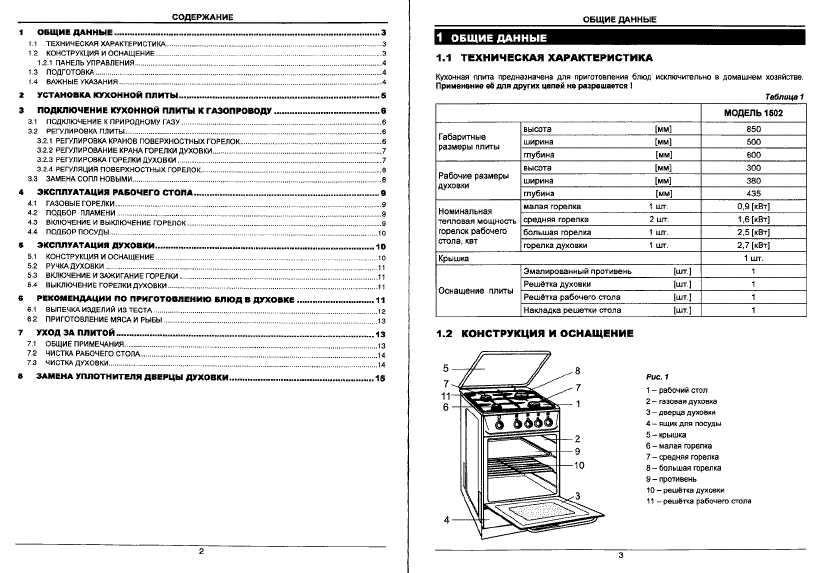 Инструкция Mastercook 1502