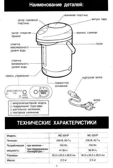 Инструкция К Термопот