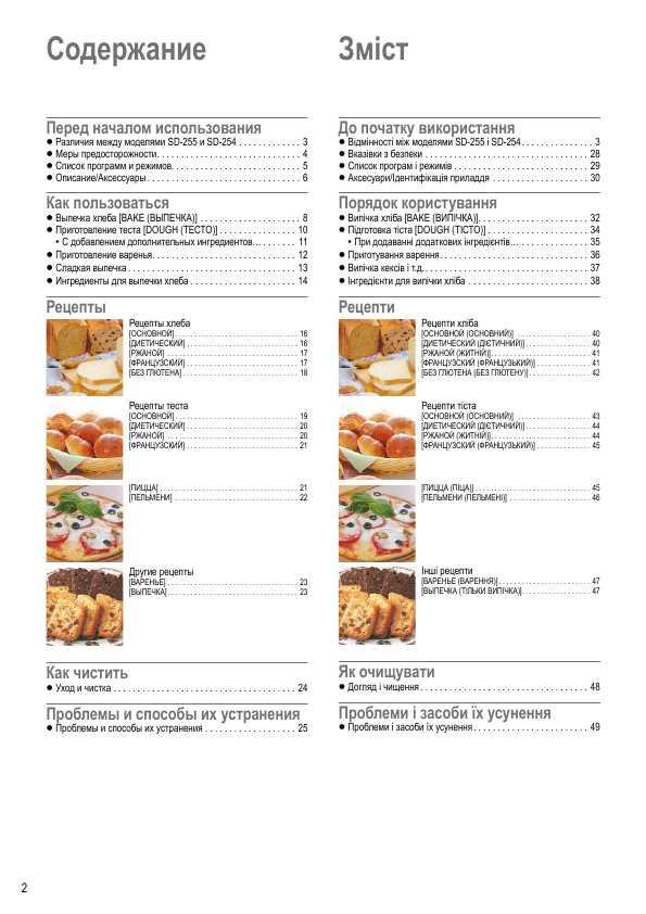 Рецепты к панасонику 255