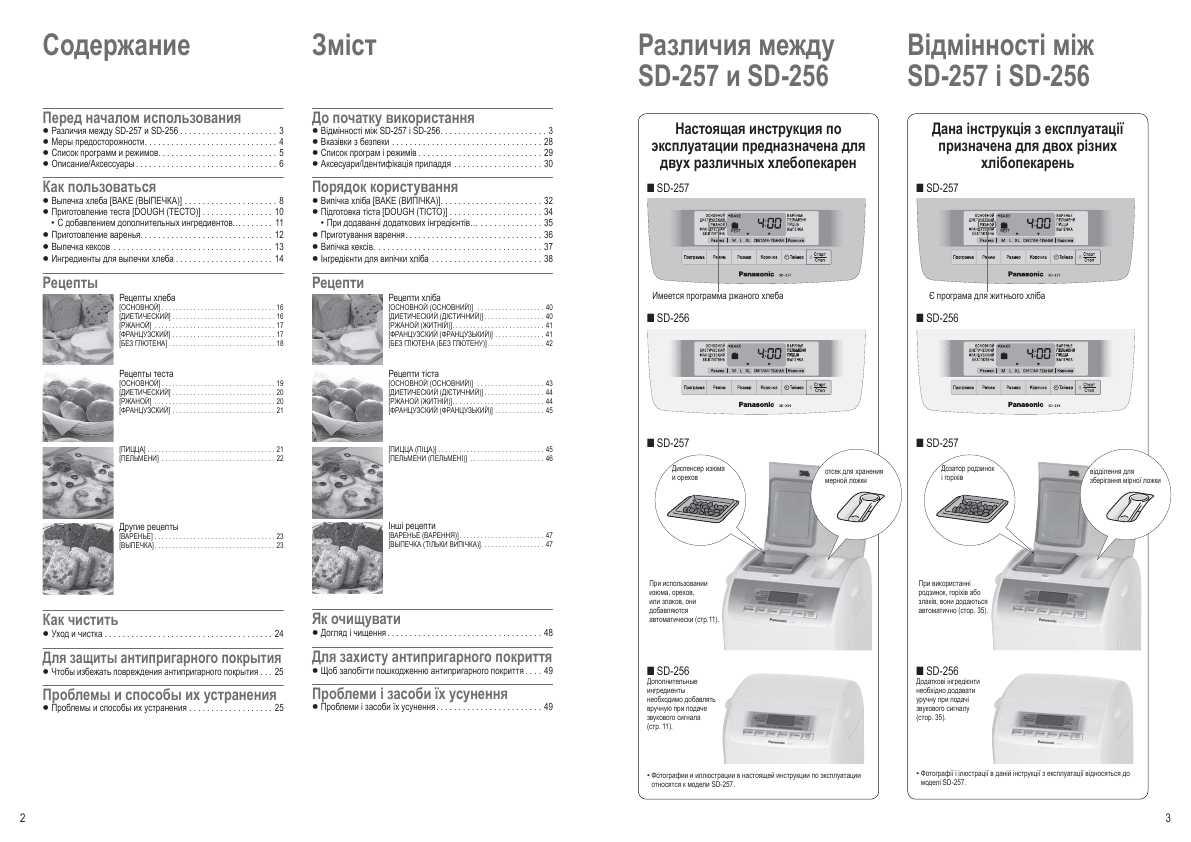 Рецепты к хлебопечке panasonic sd-256