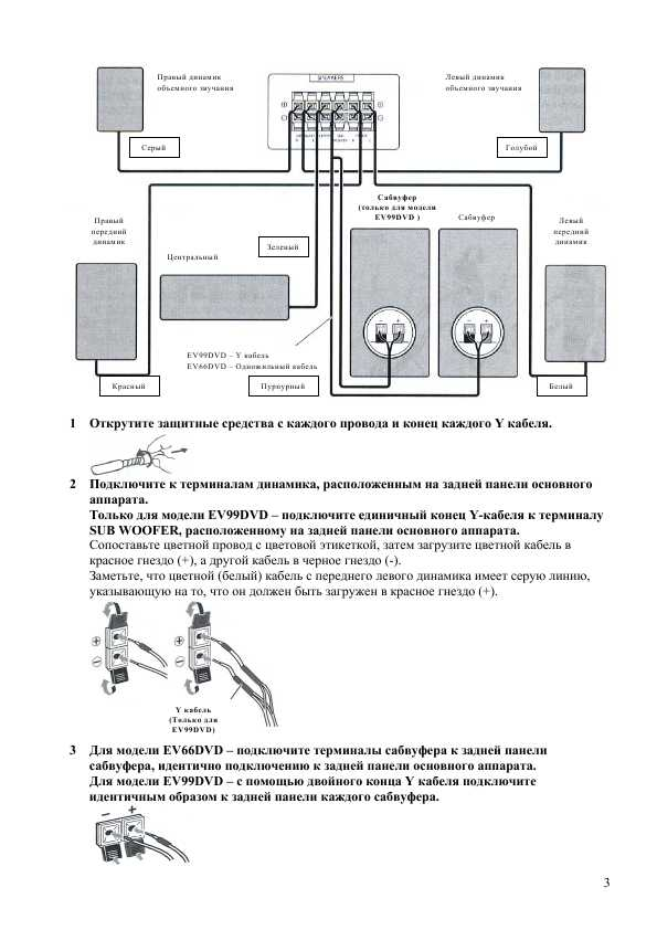 wonderful pioneer vsx receiver wiring diagrams photos Vizio Surround Sound Hook Up Diagram for Wiring a Subwoofer with Surround Sound