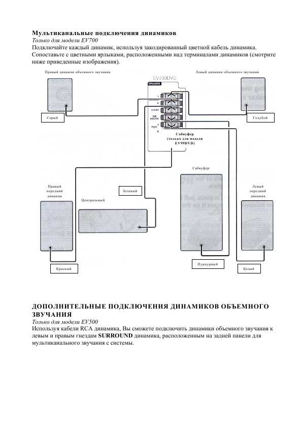 Инструкция Pioneer XV-