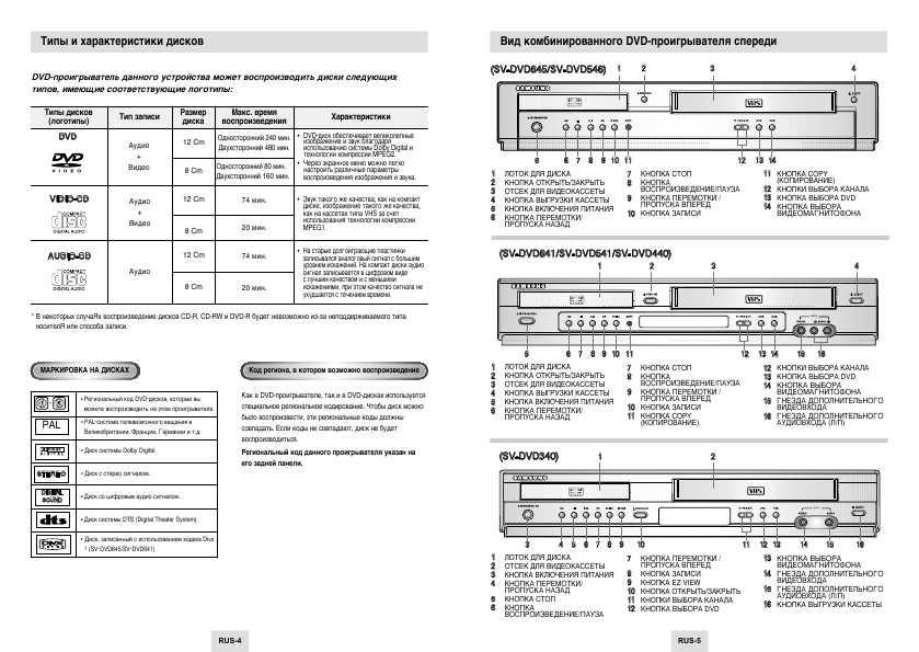 Samsung Видеомагнитофон Инструкция