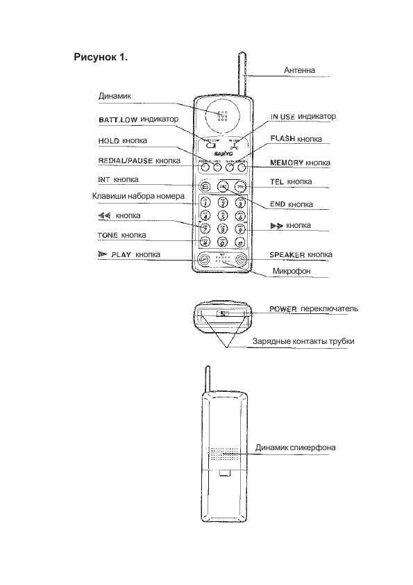 Инструкция SANYO CLT-A280M