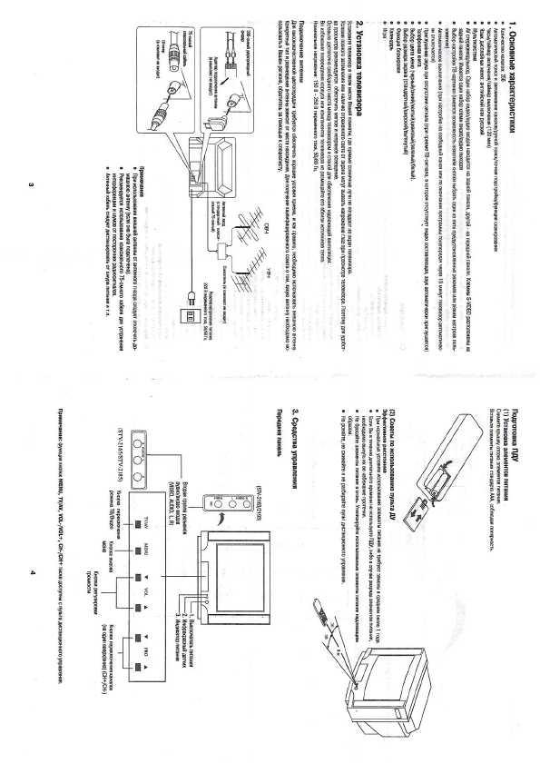 инструкция shivaki stv 2179