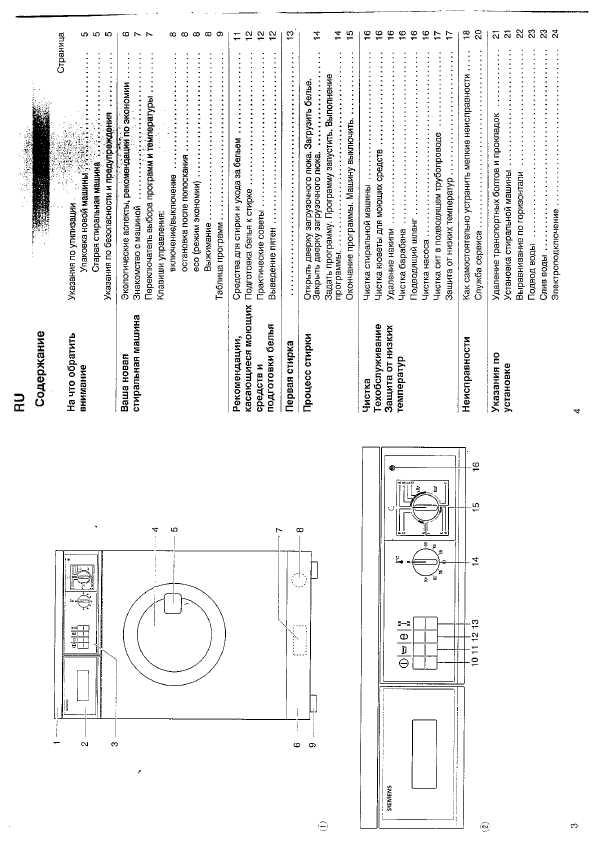siemens family 2084 инструкция