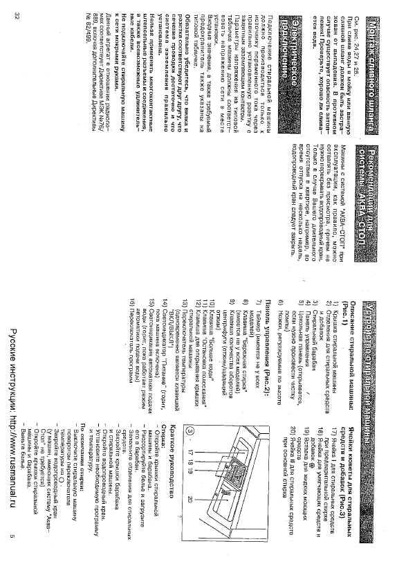 Siemens siwamat plus 7201 инструкция скачать бесплатно