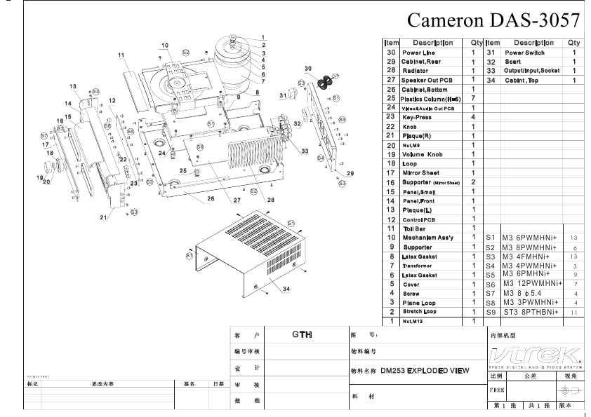 Инструкция cameron das 3057
