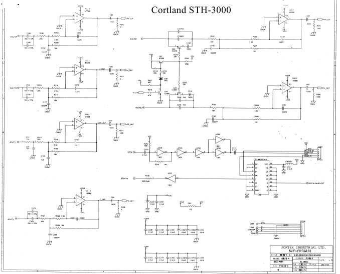 Sth-7000 cortland схема