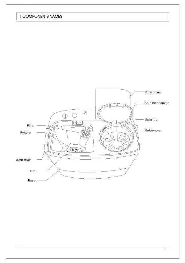 Эленберг стиральная машина схема