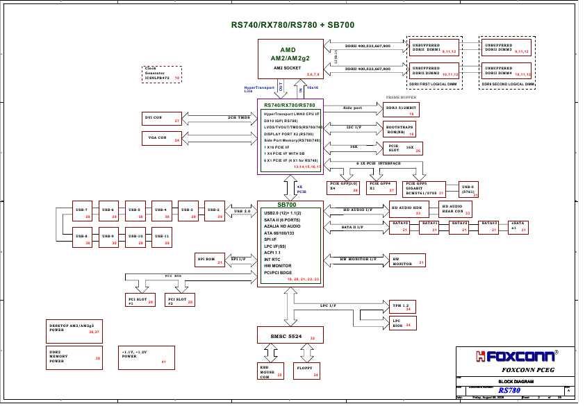 Схема подключения материнских плат foxconn