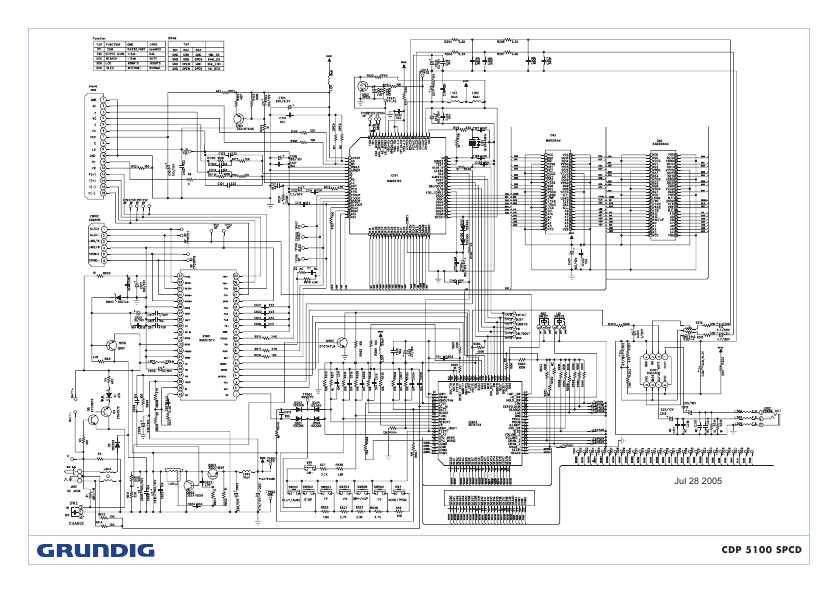 скачать инструкцию к автомагнитоле грюндиг 5100 infomat