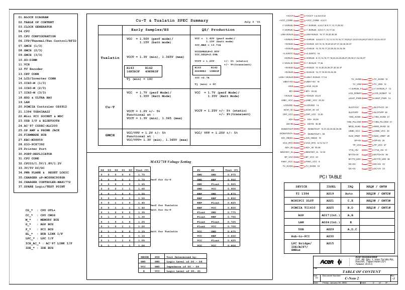 Схема IBM THINKPAD-R31 (C-NOTE