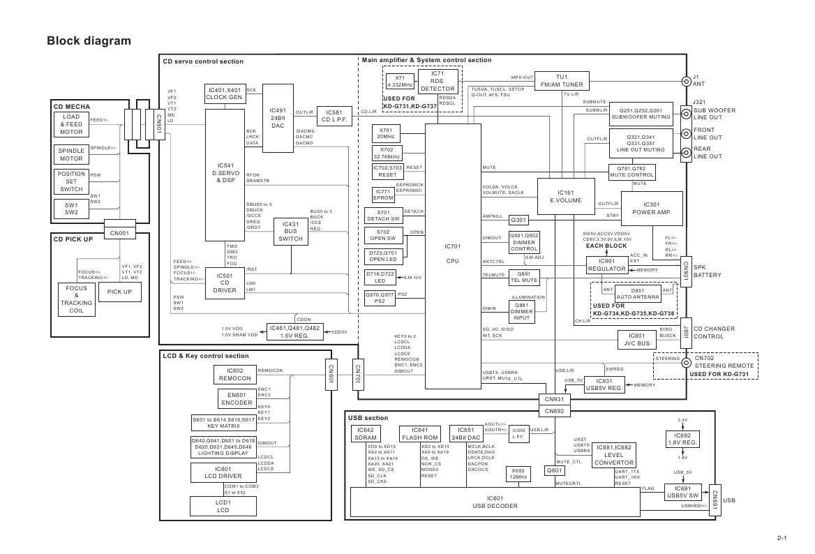 схема подключения автомагритолы
