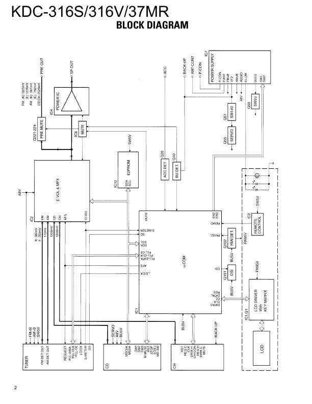 Инструкция Пользователя Автомагнитола Kenwood Kdc - W40