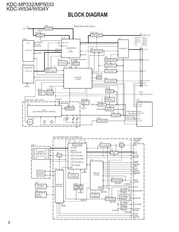 kenwood km 266 электрическая схема