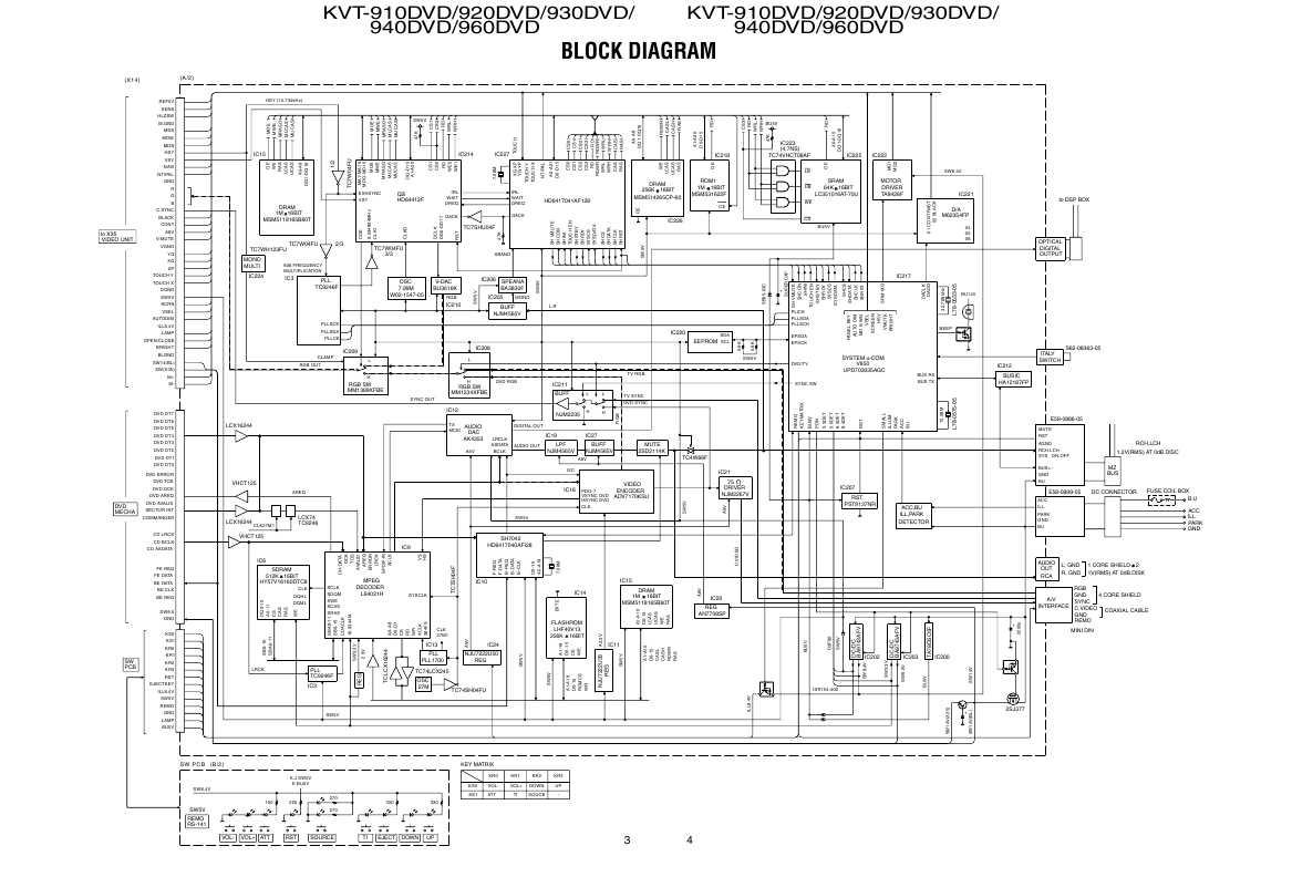 ... Сервисная инструкция Kenwood KVT-910DVD, KVT-920DVD, KVT-930DVD, KVT