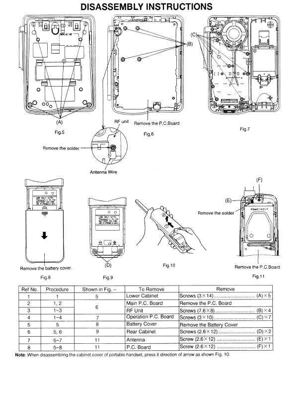 Panasonic прайсы схемы
