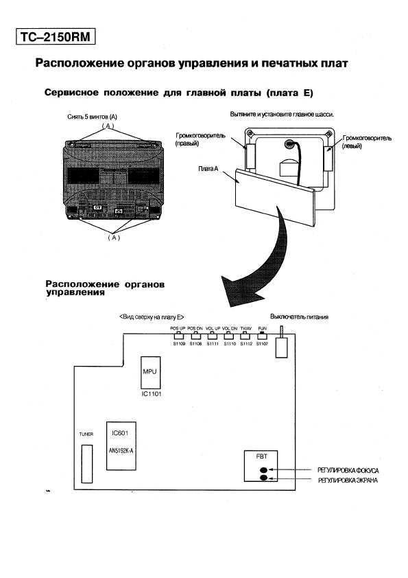 TV Panasonic TC - 2150RM нет