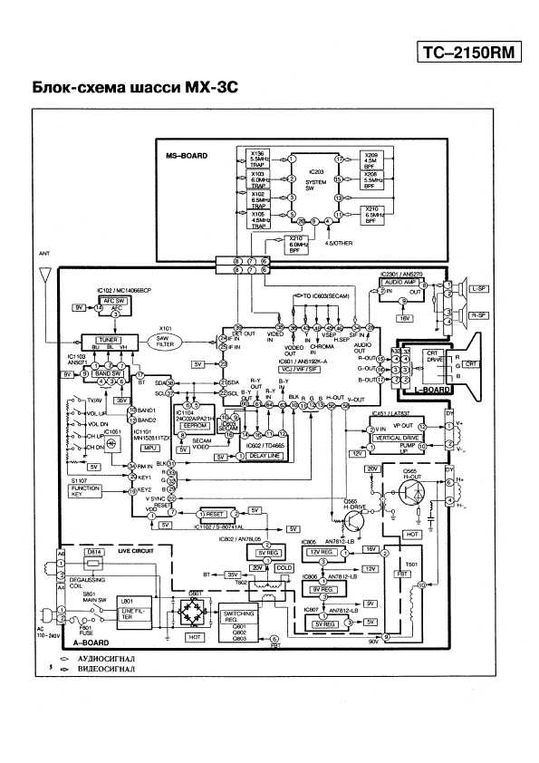 Panasonic TC-2150RM,