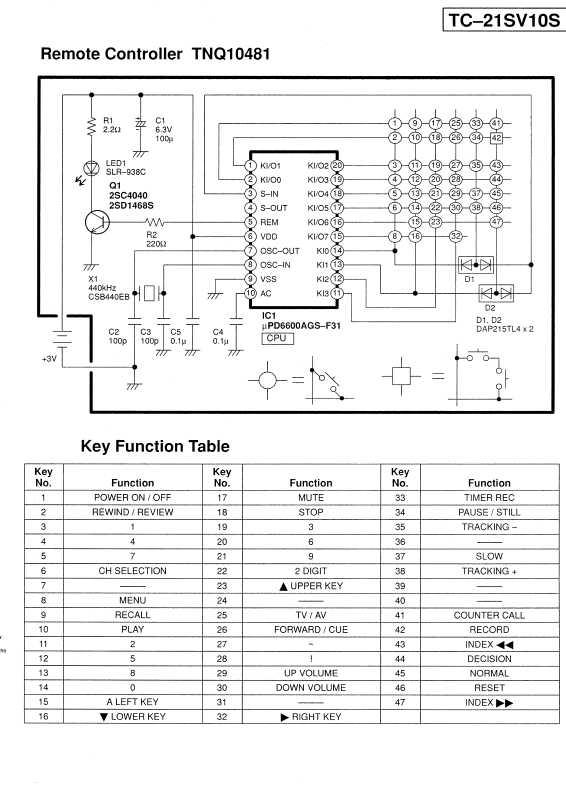 Сервисная инструкция Panasonic