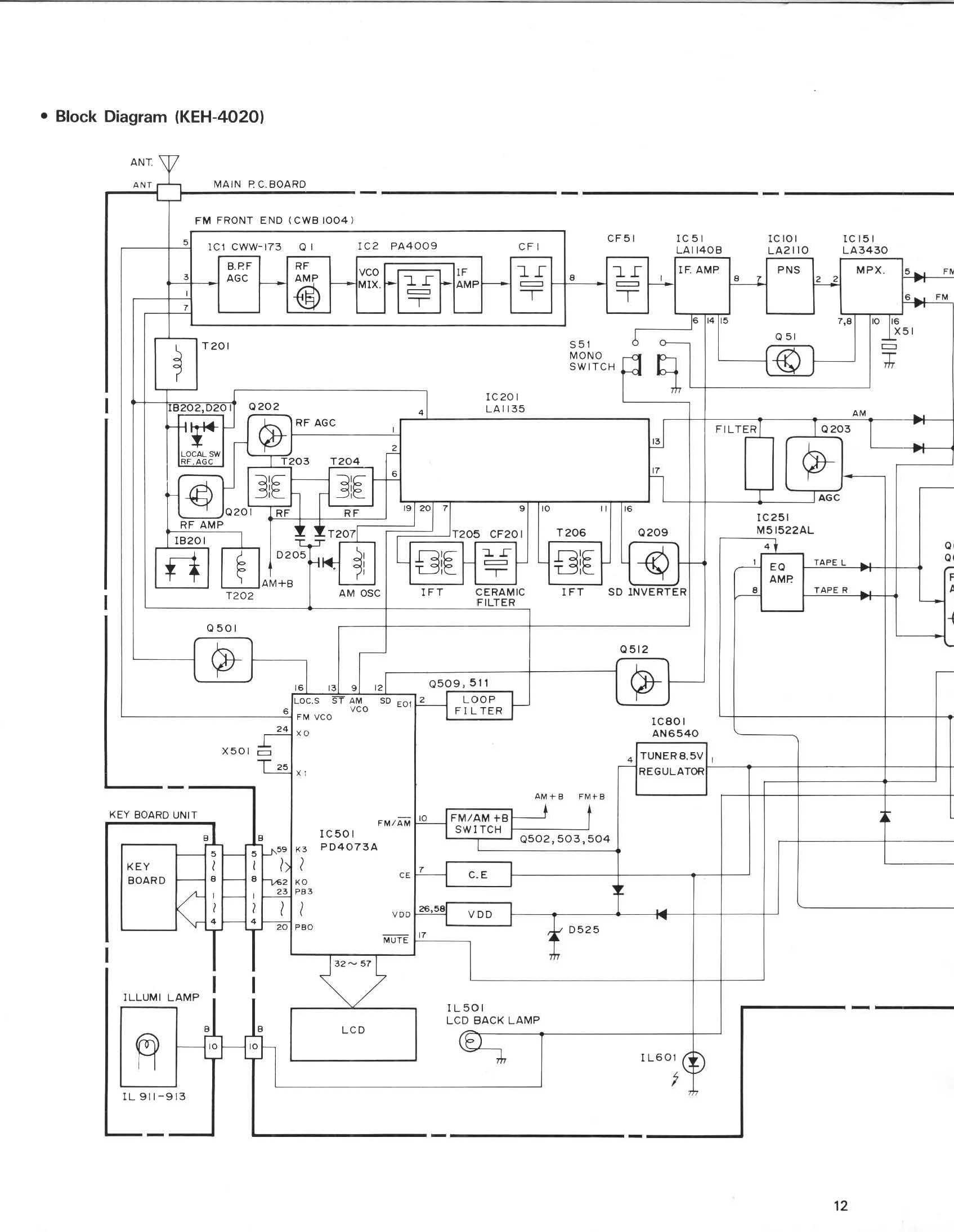 Схема магнитолы videovox model cmu742mb