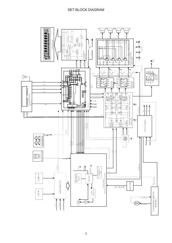 prology dvd-515u инструкция