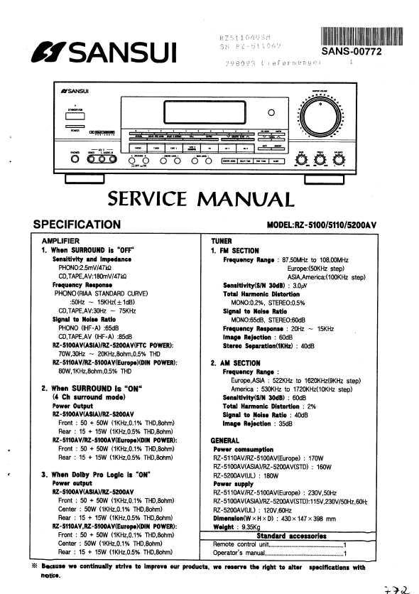 Sansui Rz 3000 Manual