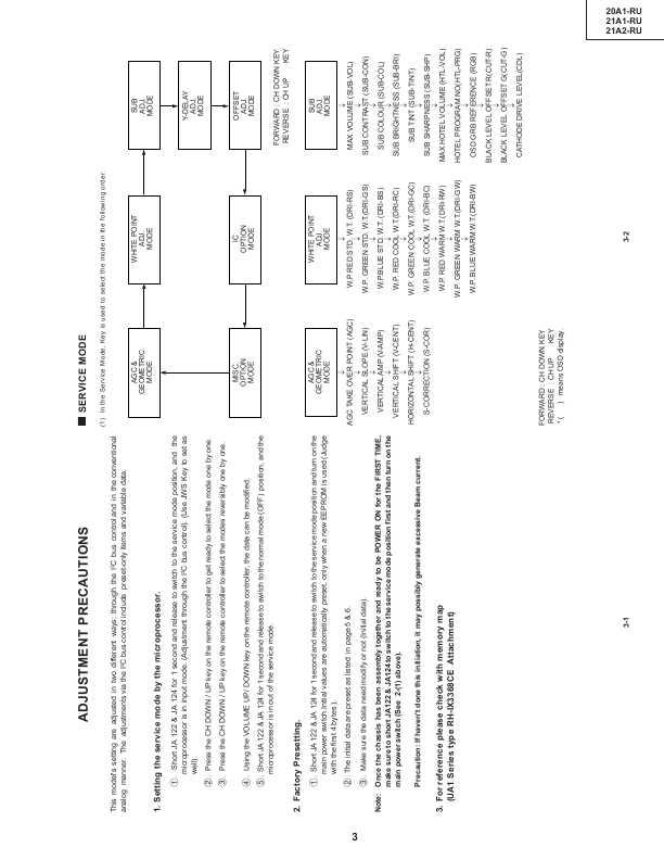 Sharp 21A1 Ru Инструкция