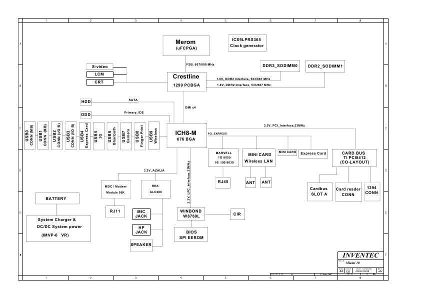 Схема Toshiba Satellite