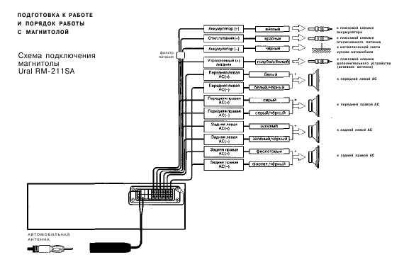 урал рм-101са схема