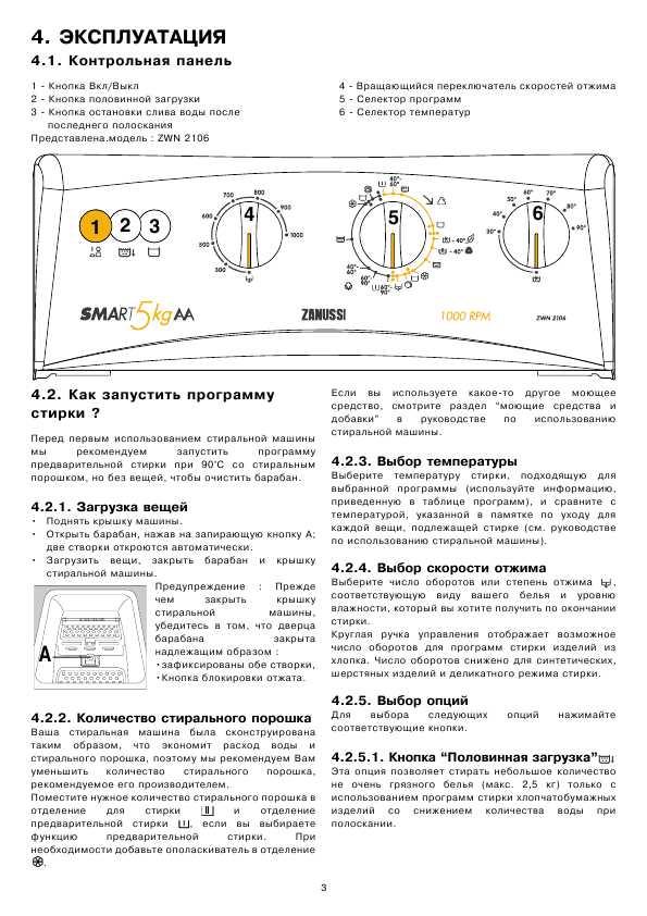 Zanussi zwn2106 инструкция
